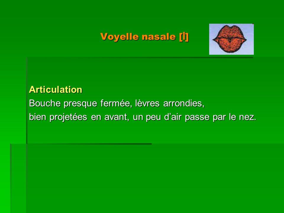 Voyelle nasale [I] Articulation.